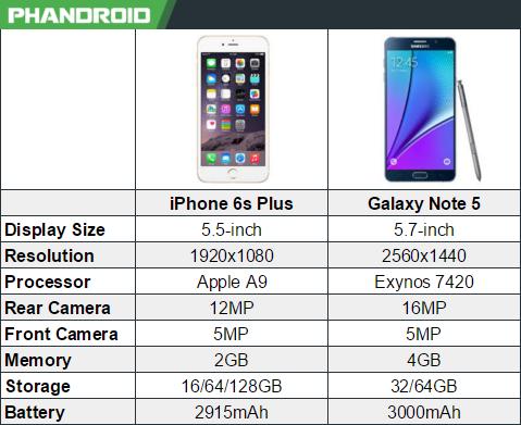 iphone 6 vs 6s